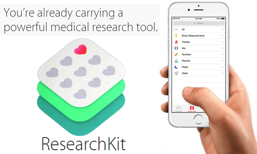 11k-Sign-Up-for-Apples-ResearchKit-In-Less-Than-24-Hours